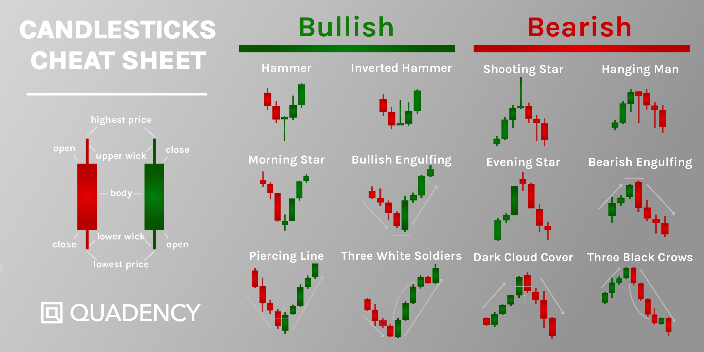 quadency-candlestick-pattern-Up-Down-candles-full