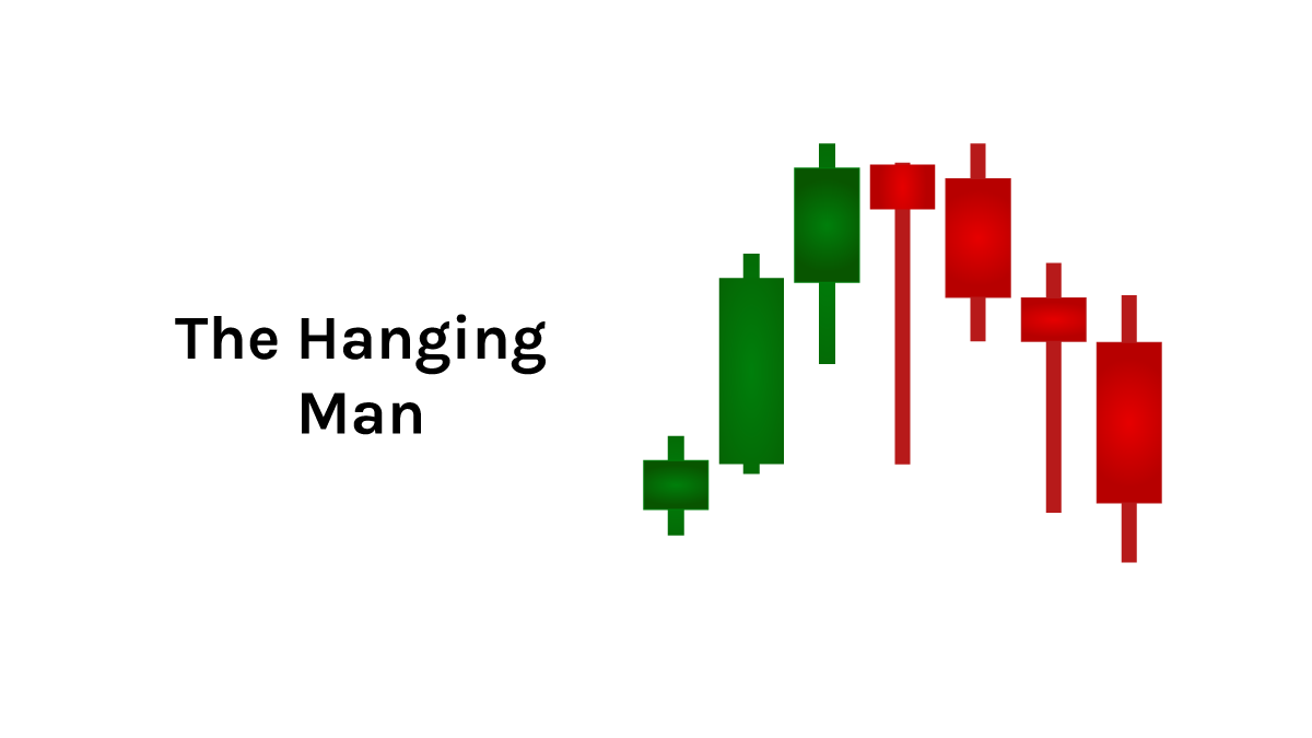 quadency-candlestick-pattern-the-hanging-man